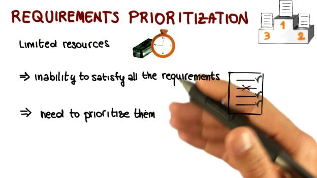 Software Development Needs Prioritization